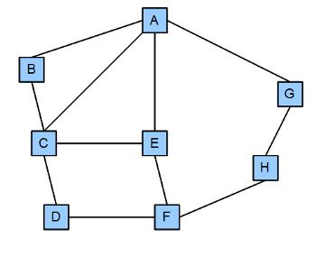 grafo2.png